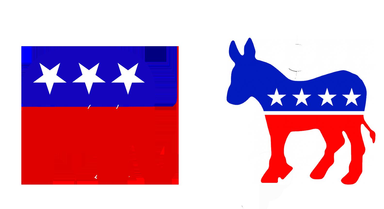 politics yo