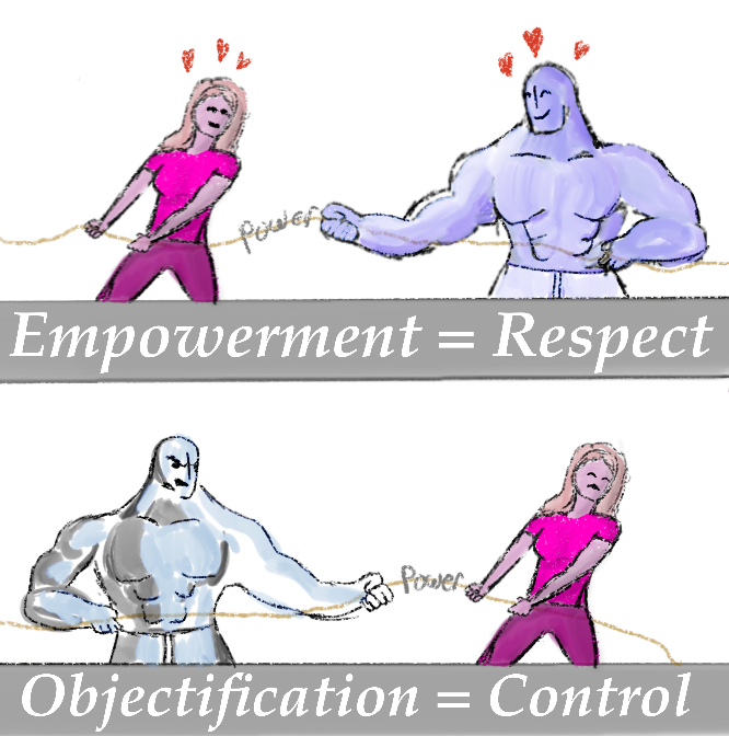 Dress codes: empowerment vs. objectification